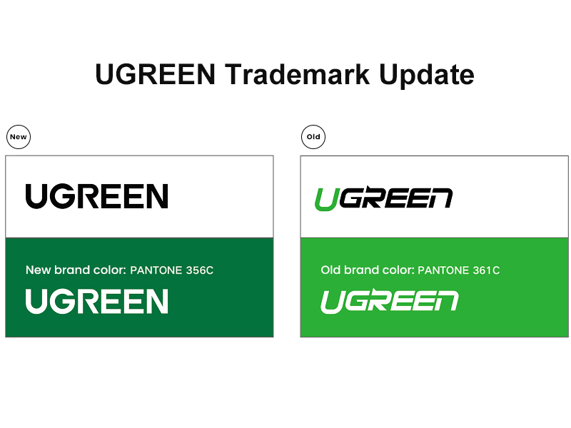 UGREEN Trademark Update