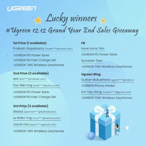 Ugreen 12 12 Winner