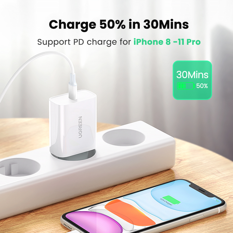 UGREEN PD Charger