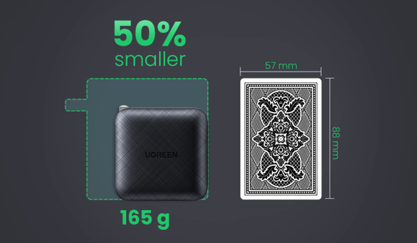 UGREEN GaN Charger 50% Smaller