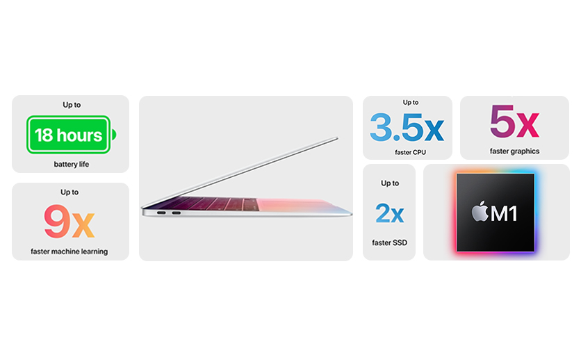 MacBook-Air specifications