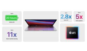 MacBook-Pro specifications