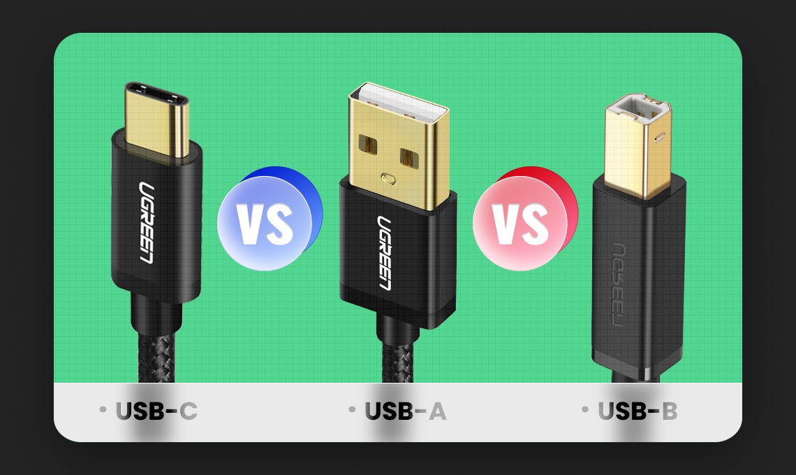 USB A to USB C to USB B Banner