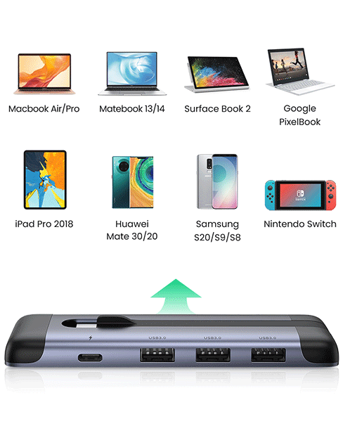 5-in-1-USB-C-Hub compatibility
