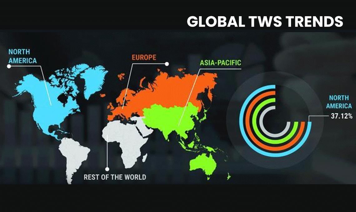 TWS market watch